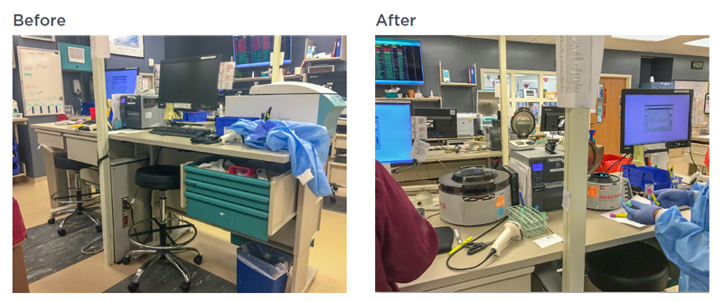 Lab workstation before 5S shows object clutter; workstation after 5S shows two technicians using neat station free of clutter